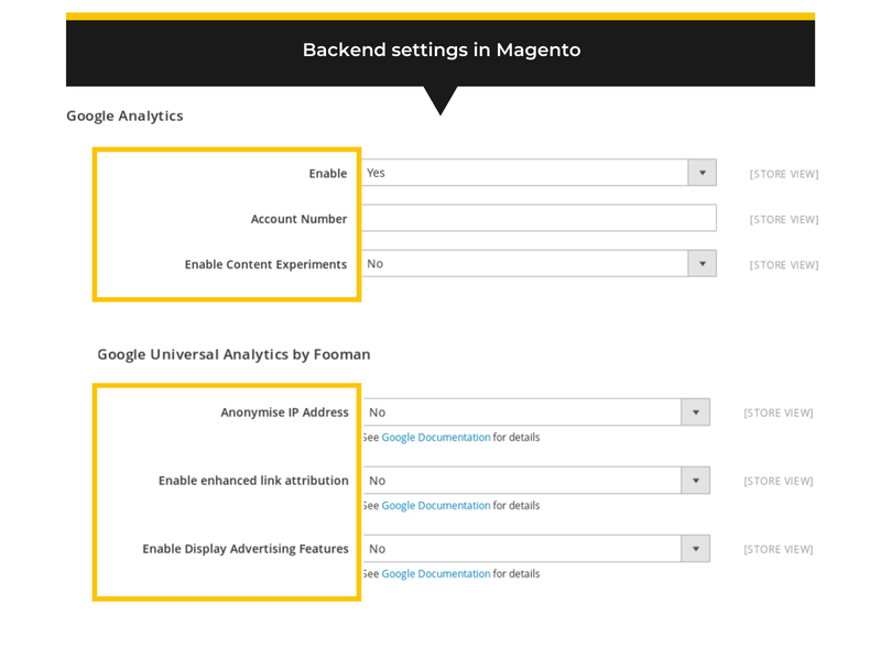 Magento 2 backend settings - Google Analytics extension